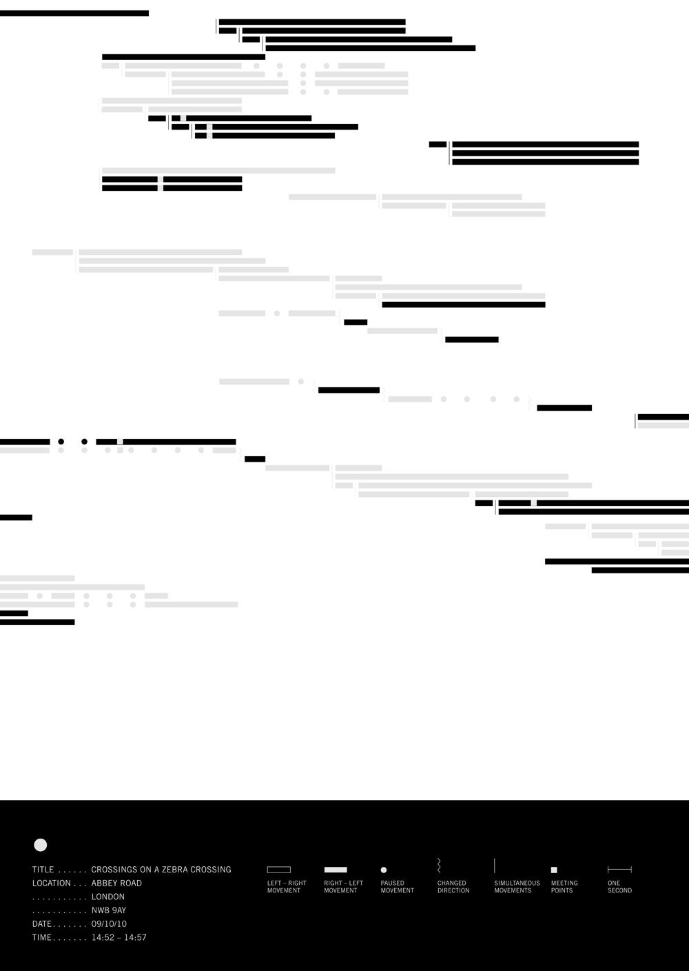 zebra4web